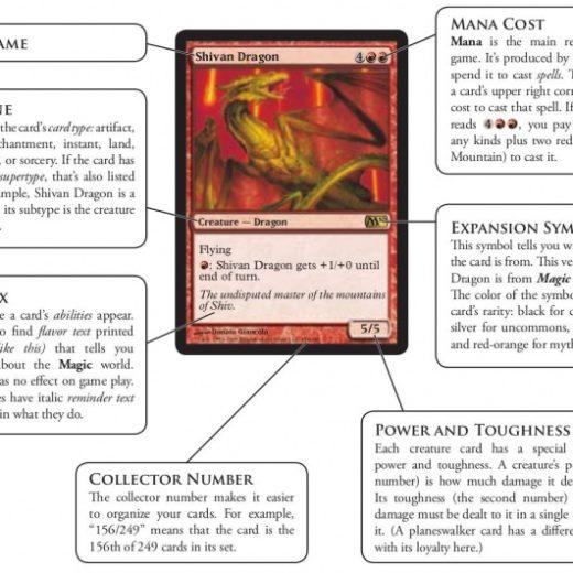 700px-parts_of_a_magic_card