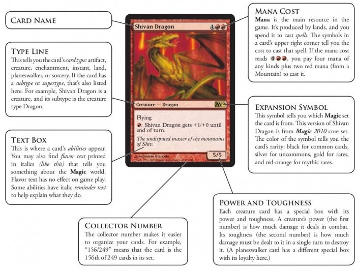 700px-parts_of_a_magic_card